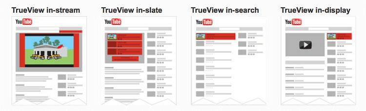 tipos de publicidad youtube